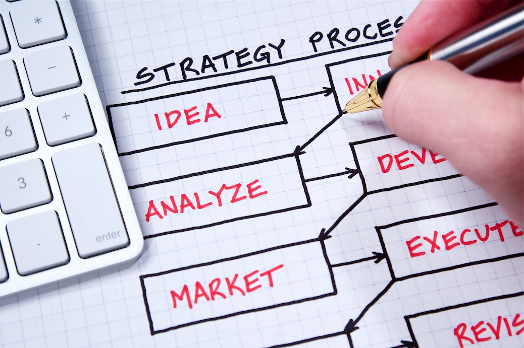 Strategy planning, project management
